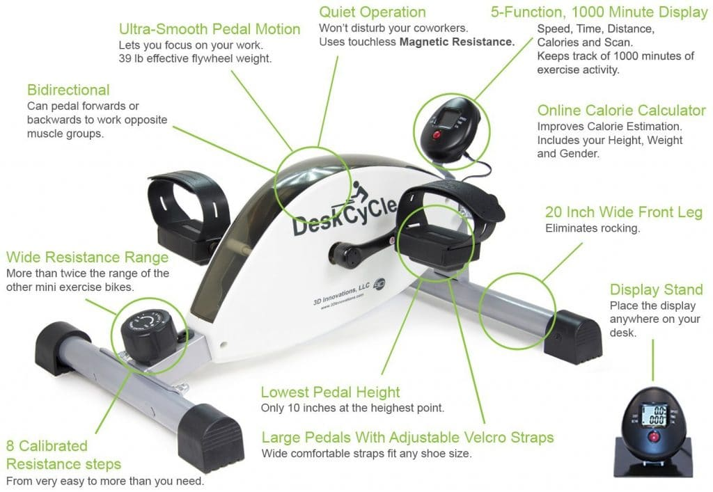 all features of deskcycle pedal exerciser