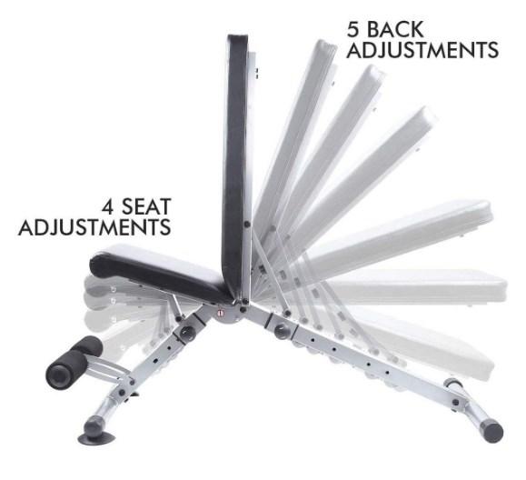 rifit foldable weight bench